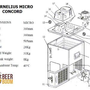 CORNELIUS MICRO CONCORD 2-przepływowe, moc 1/5 HP